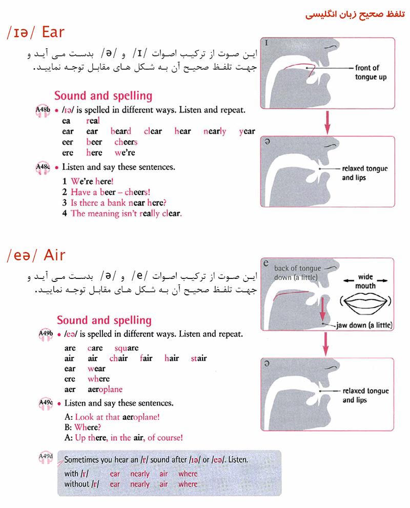 تلفظ صحیح زبان انگلیسی - /ɪə/ [ear]  /eə/ [air]