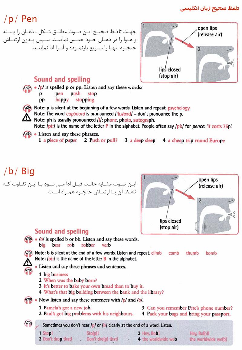 تلفظ صحیح زبان انگلیسی - /p/ [pen]  /b/ [big]