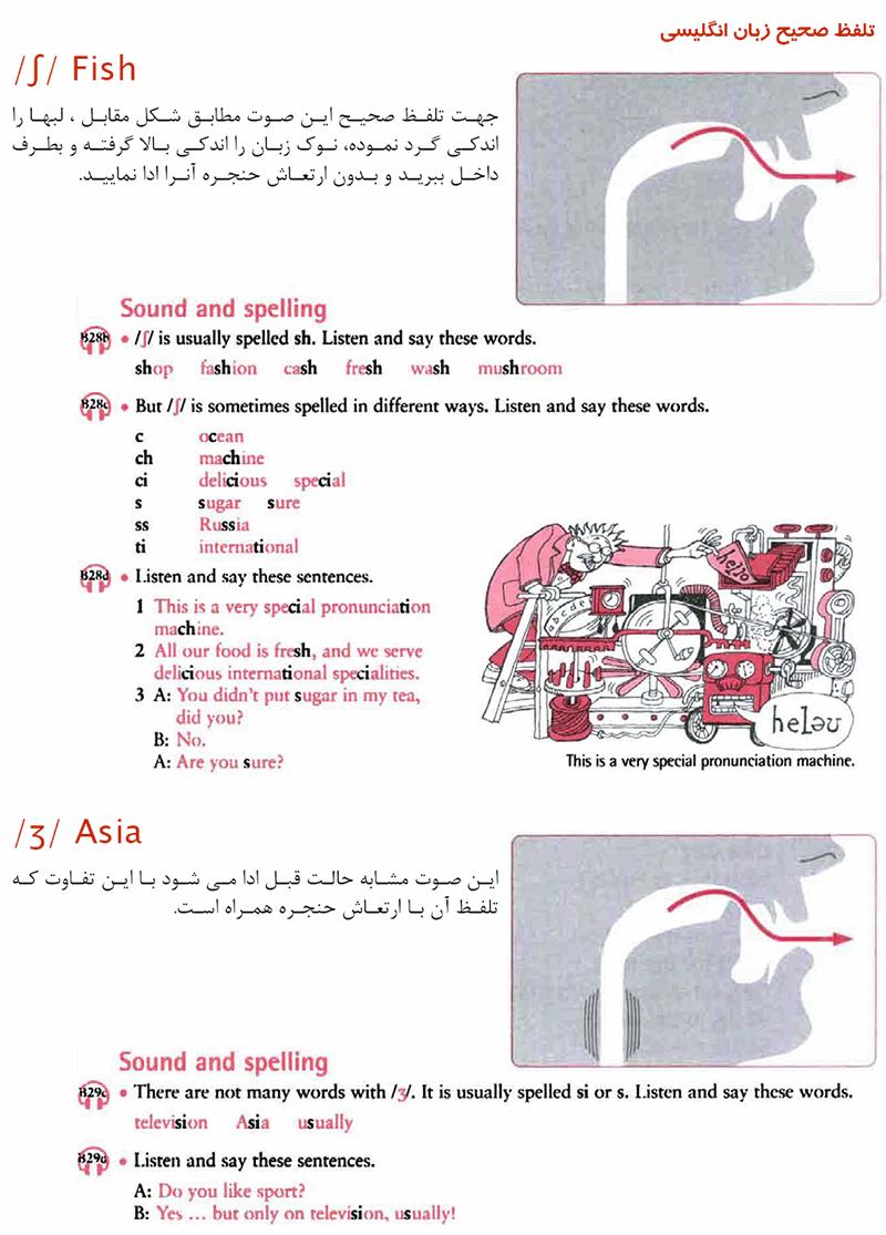 تلفظ صحیح زبان انگلیسی - /ʃ/ [fish]  /Ʒ/ [asia]